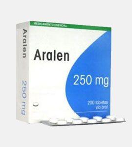 Aralen (Chloroquine)